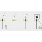 SRM radar sensor_SensyCity4
